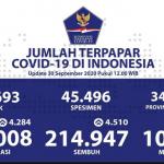 Update Covid-19 Untuk Nasional Per Hari ini 30 september 2020