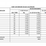 Daftar Tarif Pembayaran Air Pdam Tkr Kabupaten Tangerang
